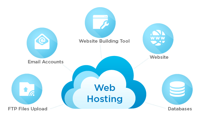 What is Web Hosting? - Web Hosting - Beginner's Guide | Website.com